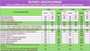 Bankso-ski-paketi-Travel-Partner