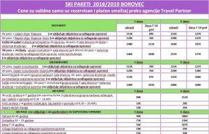 Borovec-ski-paketi-Travel-Partner